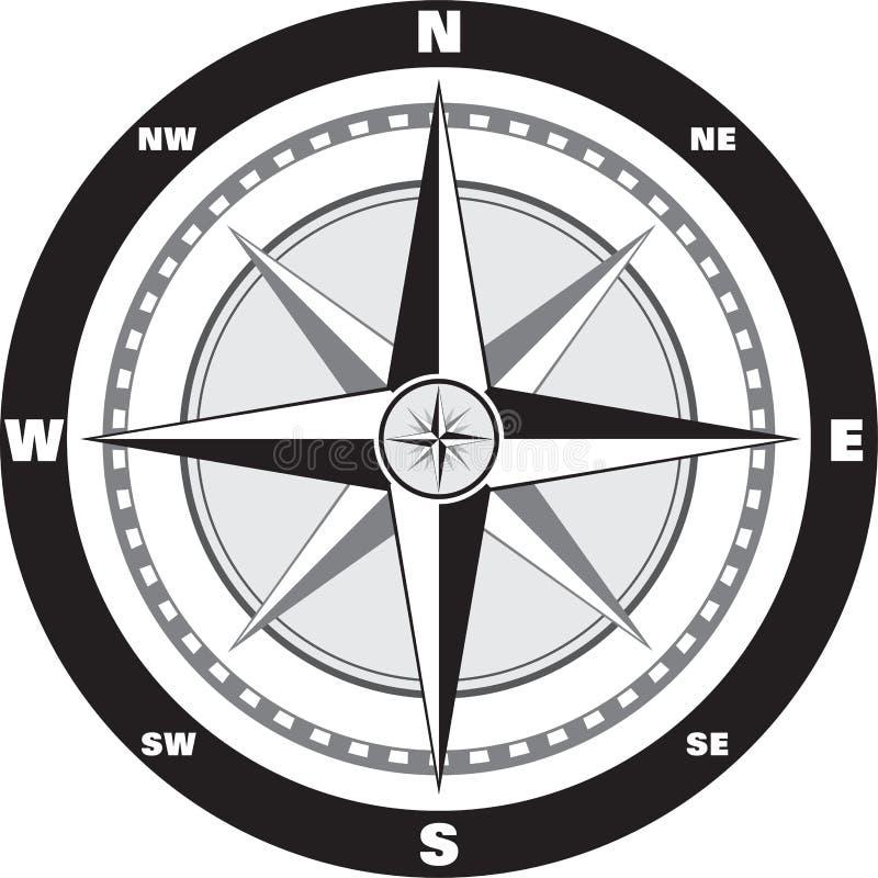 De wind nam kompas toe stock illustratie