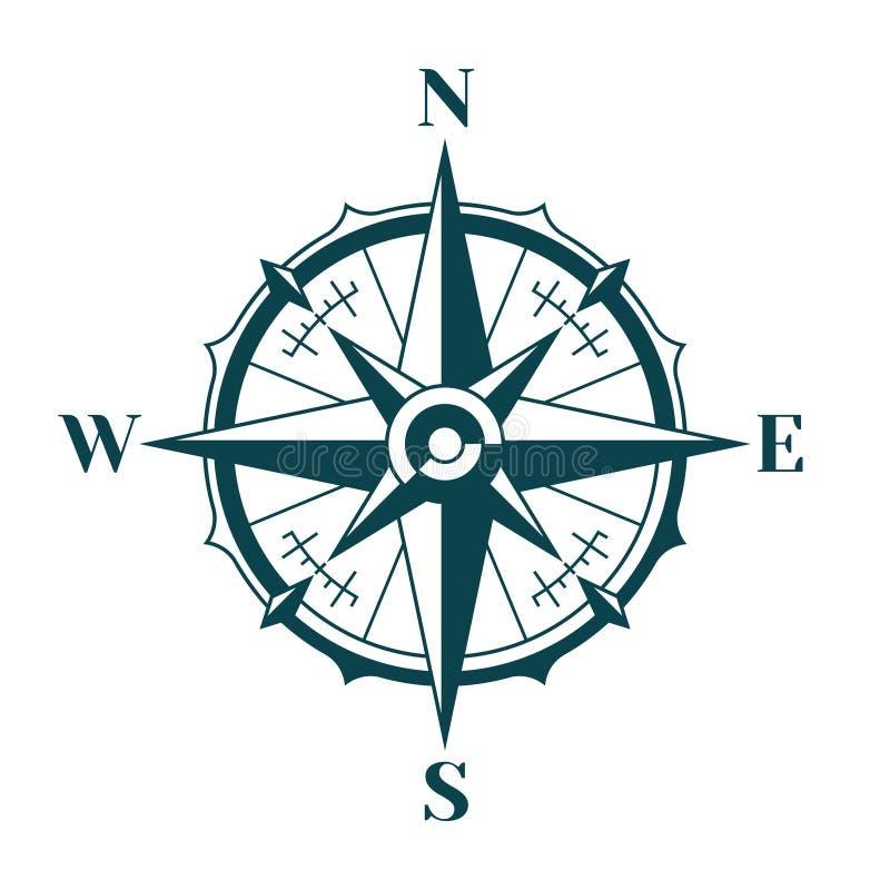 De wind nam kompas toe vector illustratie