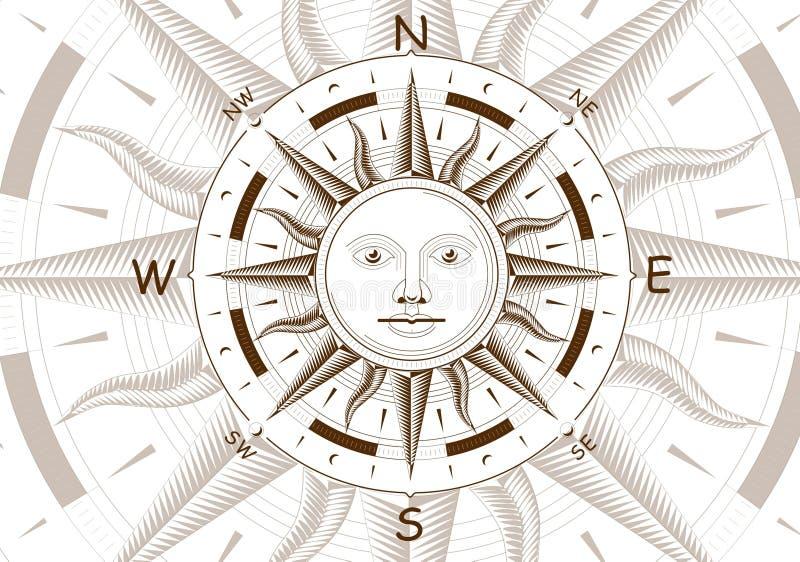 De wind nam kompasvector toe royalty-vrije illustratie