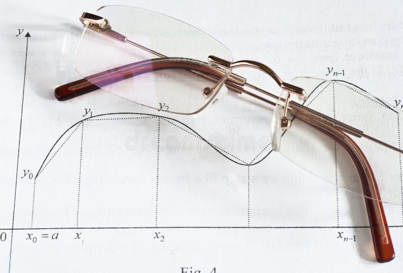 De wiskunde van het onderwijs stock fotografie