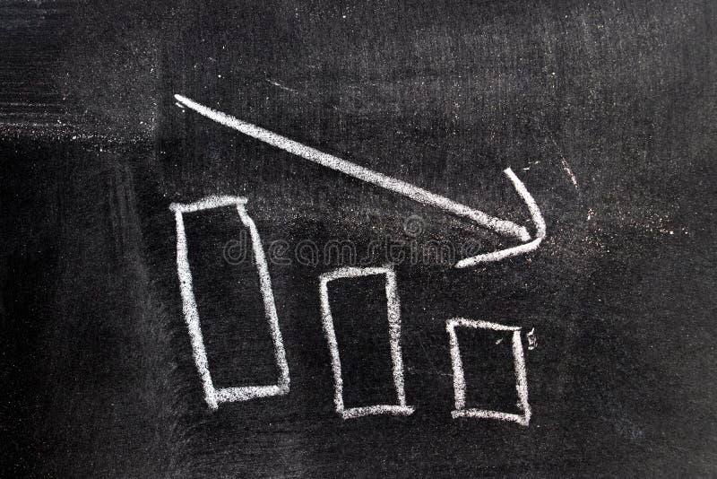 De witte tekening van de krijthand in staafdiagram met de vorm van de neerwaartse trendpijl royalty-vrije stock afbeelding