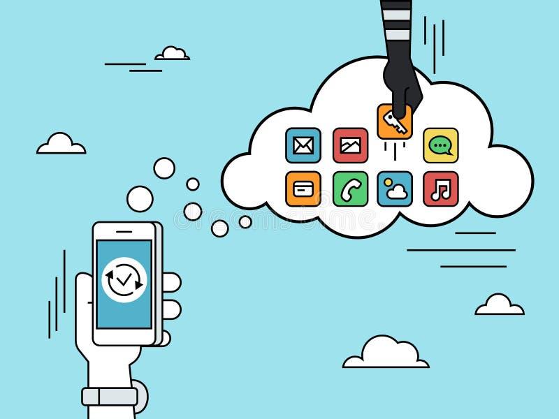 De wolk die de vlakke illustratie van de lijncontour van menselijke hand binnendringen in een beveiligd computersysteem trekt con stock illustratie
