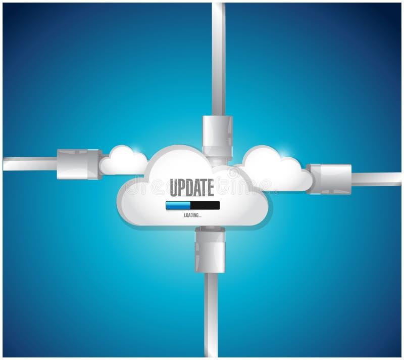 de wolk en de verbindingen van de updatelading vector illustratie