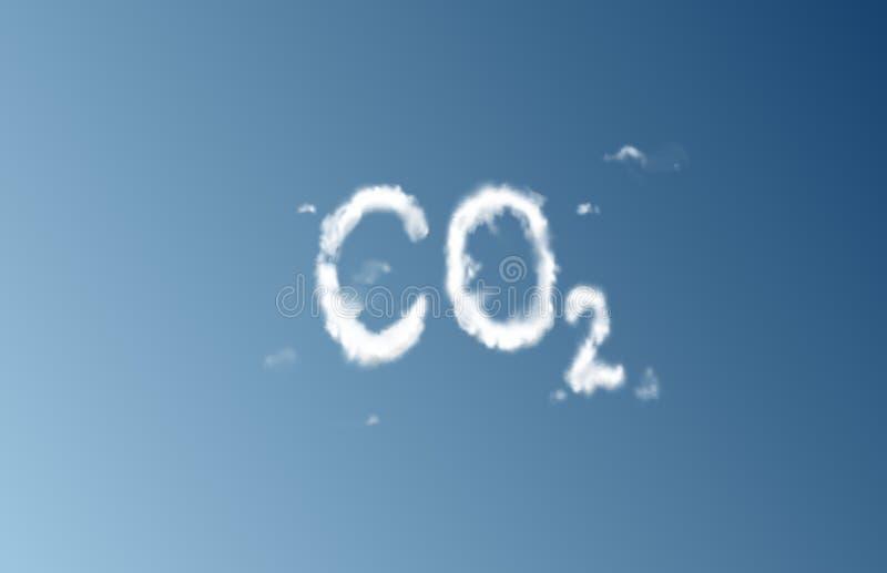De wolk van Co2