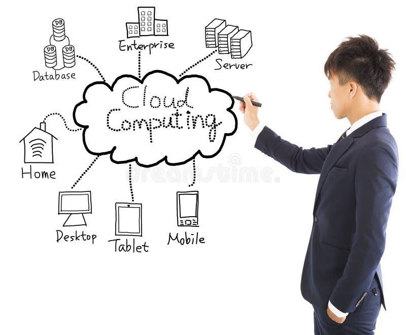 De wolk van de bedrijfsmensentekening gegevensverwerkingsgrafiek royalty-vrije stock afbeelding