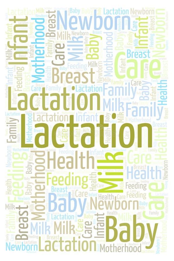 De wolk van het lactatie vertiacl woord vector illustratie