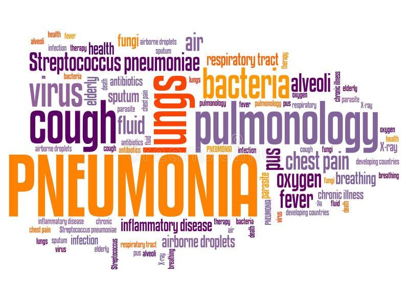 De wolk van het longontstekingswoord stock illustratie