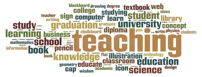 De wolk van het het onderwijswoord vector illustratie