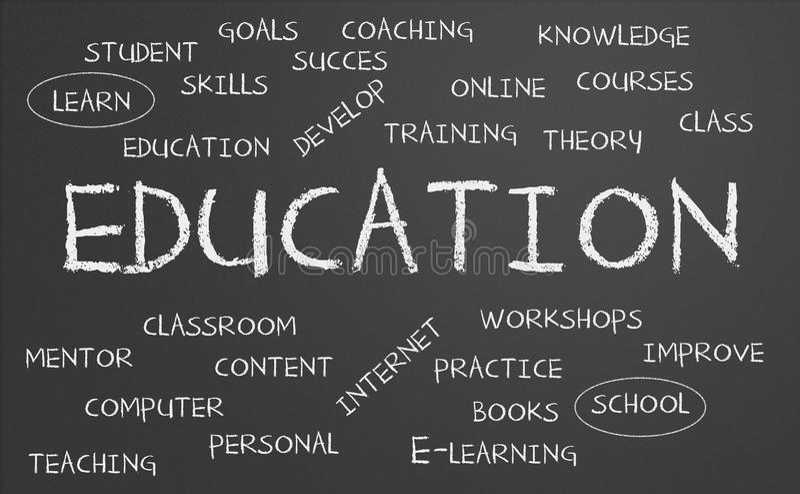 De wolk van het onderwijswoord royalty-vrije illustratie