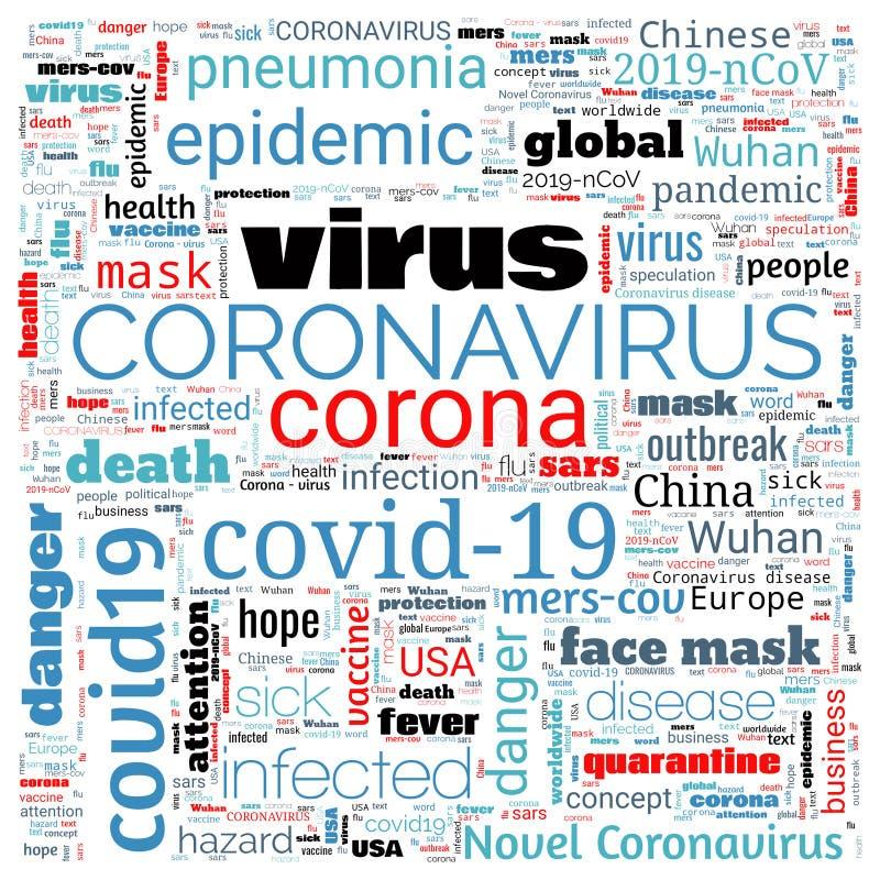 De wolk van de markering op thema Coronavirus Outbreak COVID-19 in vierkante doos op witte achtergrond vector illustratie