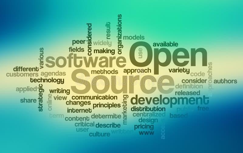 De Wolk van Word van de Software van Open Source vector illustratie
