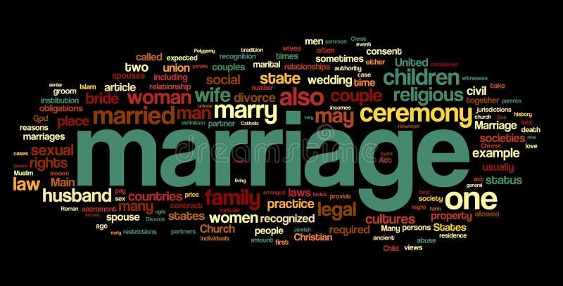 De Wolk van Word van het huwelijk royalty-vrije illustratie