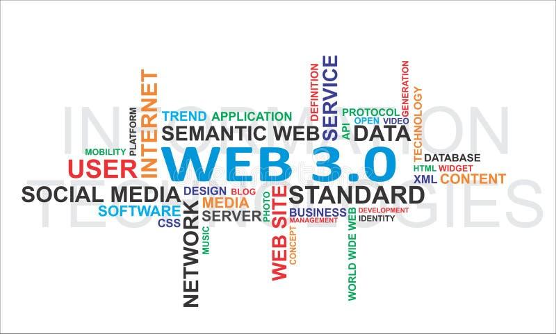 De wolk van Word - Web 3.0 royalty-vrije illustratie