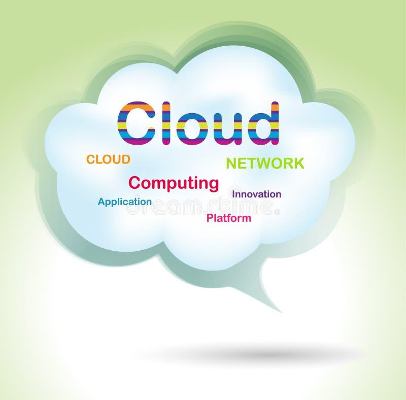 De wolkenbel van de toespraak vector illustratie