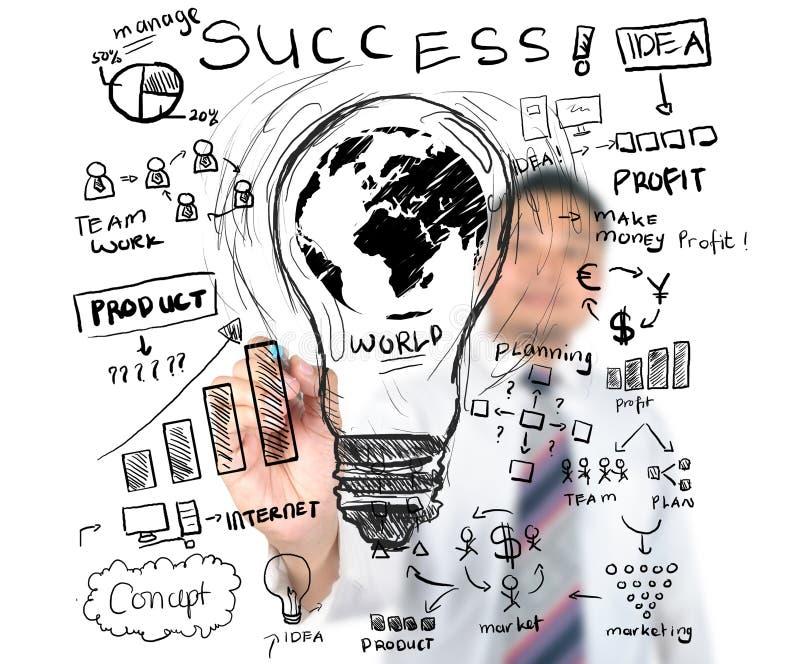De zaken van de bedrijfsmensentekening wereldwijd stock afbeelding