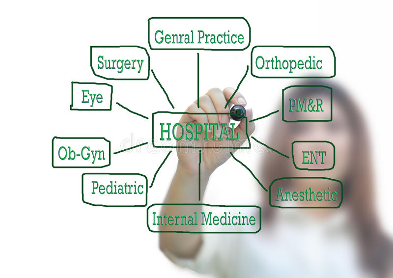 De zaken van de gezondheid royalty-vrije stock afbeelding