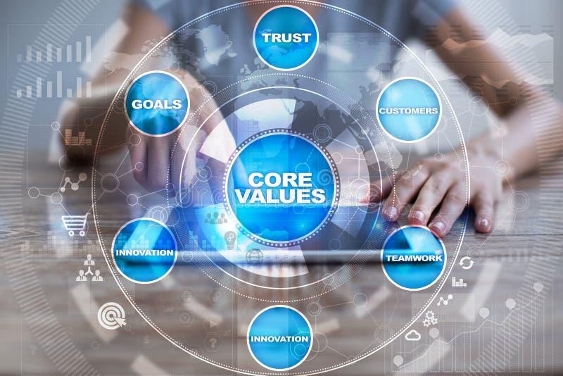De zaken van kernwaarden en technologieconcept op het virtuele scherm royalty-vrije stock foto