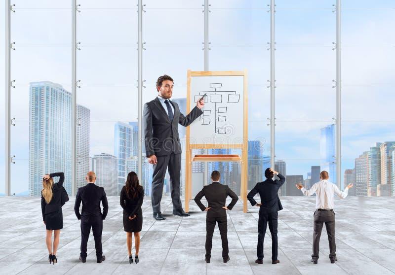 De zakenman als leider en de werkgever verklaren bedrijfsstrategie stock foto