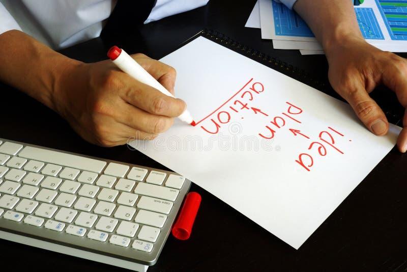 """De zakenman schrijft Idee†""""plan - actie royalty-vrije stock afbeelding"""