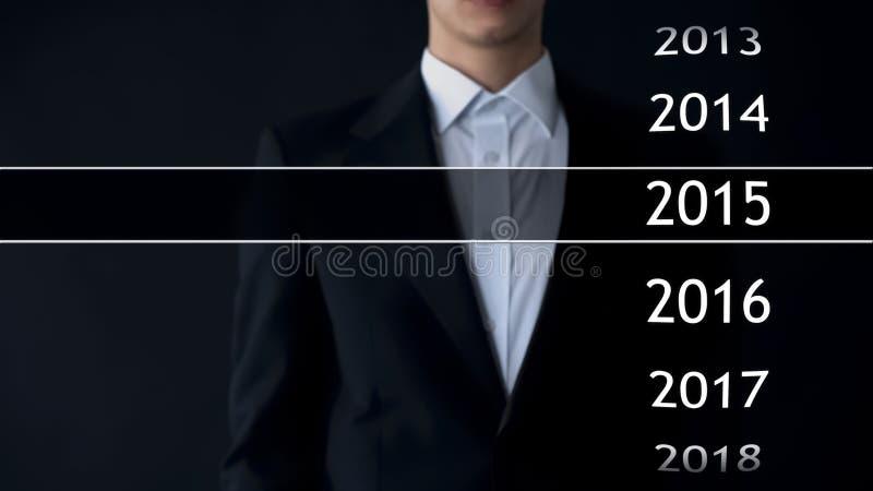 De zakenman selecteert het jaar van 2015 in virtueel menu, onderzoek naar gegevens, bedrijfsgeschiedenis royalty-vrije stock foto's