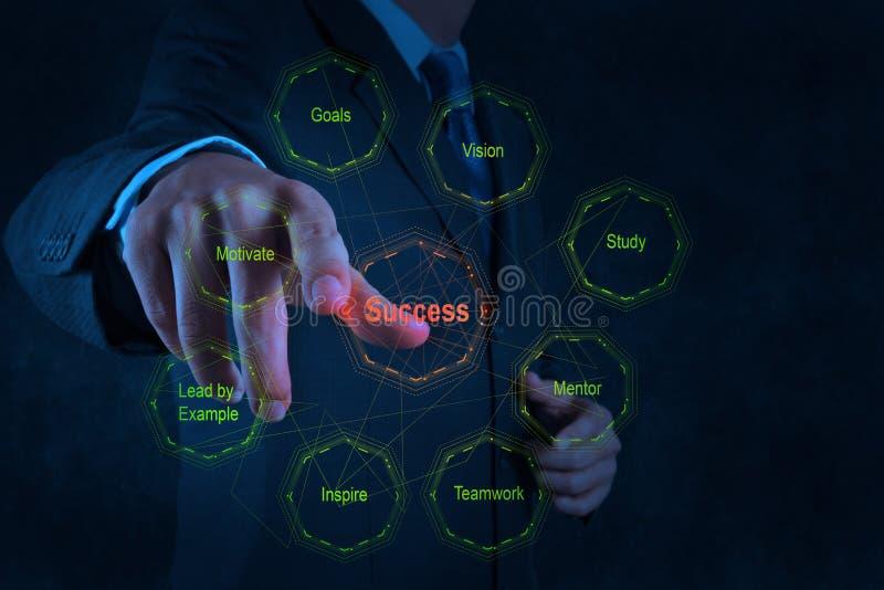 De zakenmanhand toont diagram van het concept van de bedrijfssuccesgrafiek stock foto's