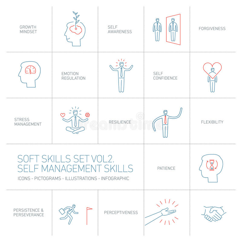 De zelf lineaire pictogrammen van beheers zachte vaardigheden royalty-vrije illustratie