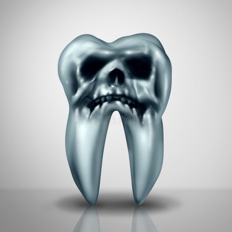 De Ziektegevaar van het tandbederf royalty-vrije illustratie
