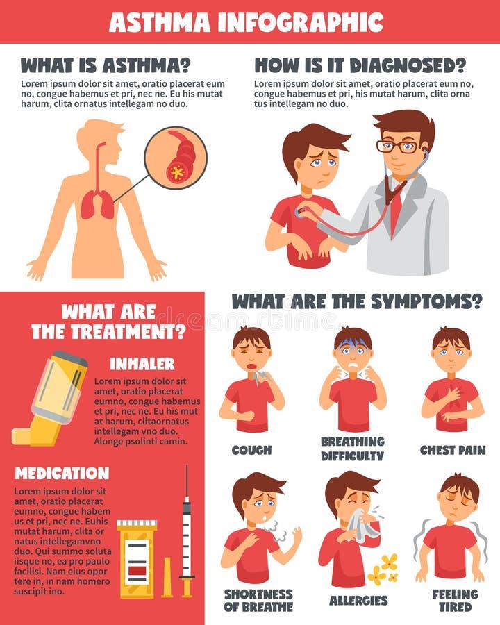 De Ziekten Infographics van astmasymptomen vector illustratie