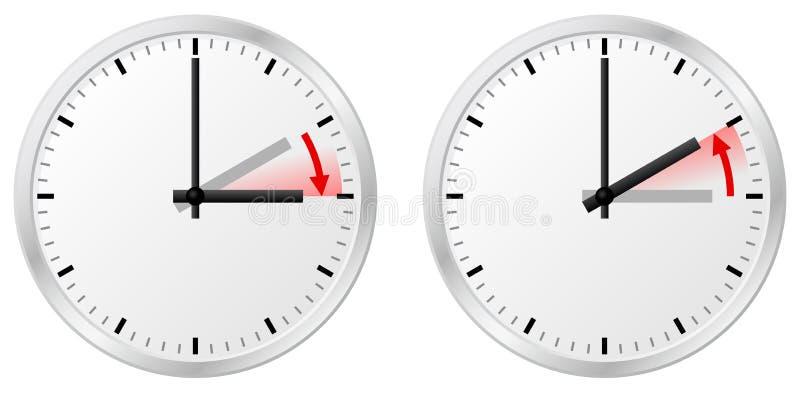 De zomertijd en de zonetijd van de tijdverandering stock illustratie