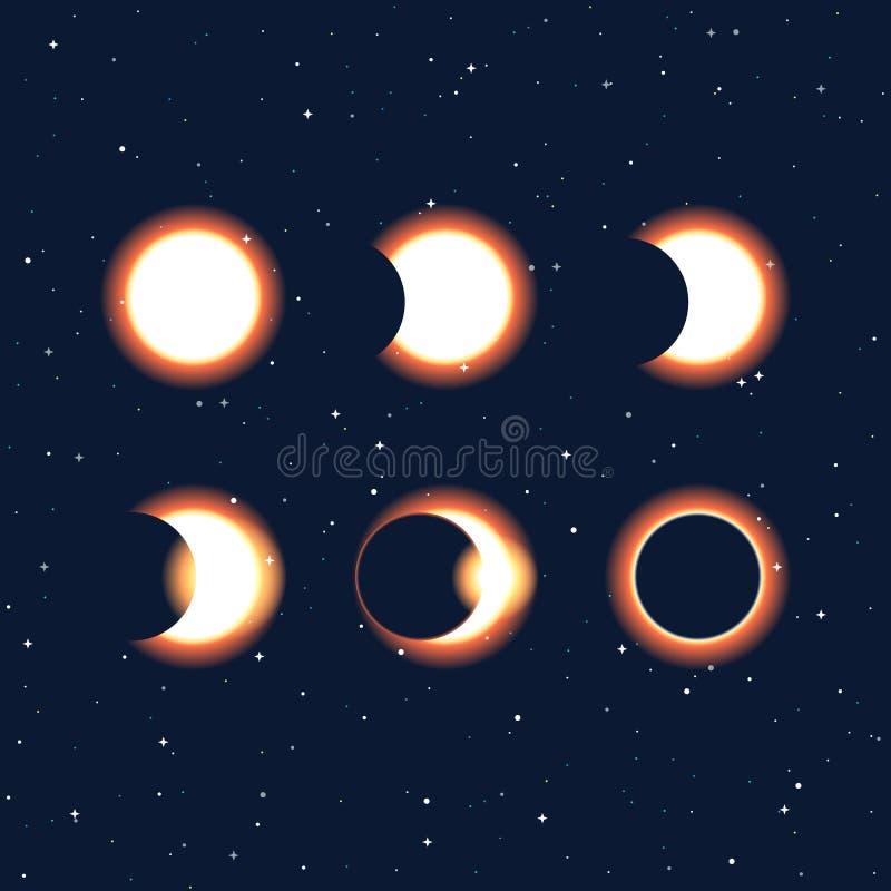 De zon en de zonneverduistering faseren clipart vector illustratie