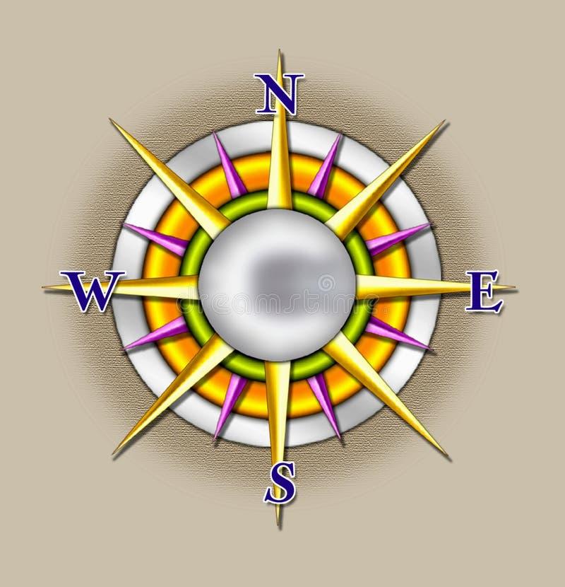 De zonillustratie van het kompas vector illustratie