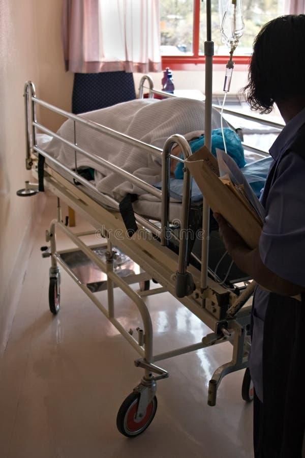 De zorg van het ziekenhuis