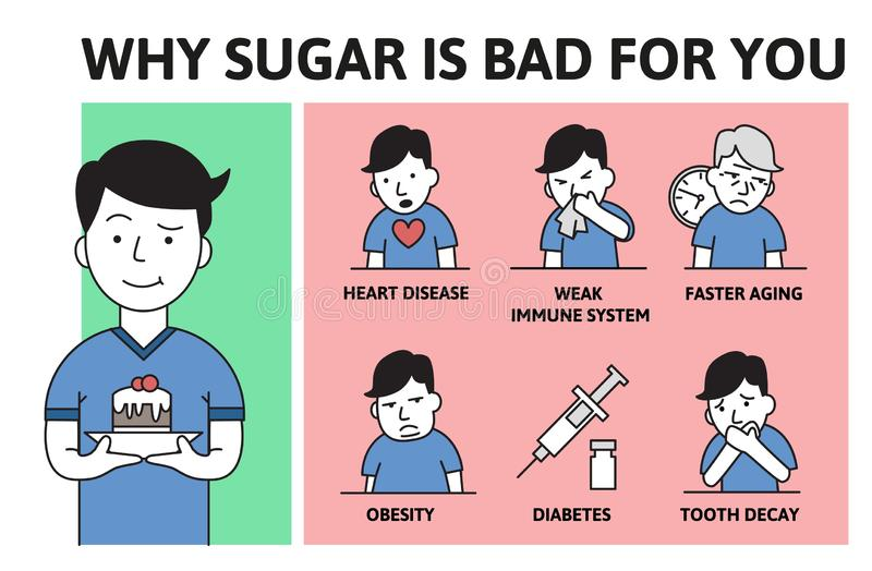 Deadly sugar addiction. Why sugar is bad Information poster with text and cartoon character. Flat vector illustration. vector illustration
