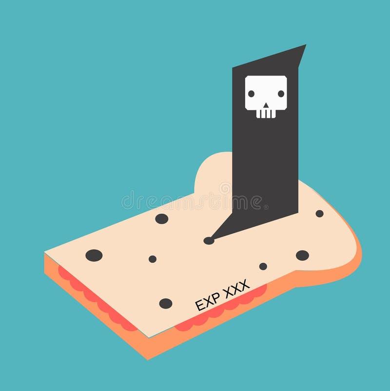 Death expire food on bread. Vector stock illustration