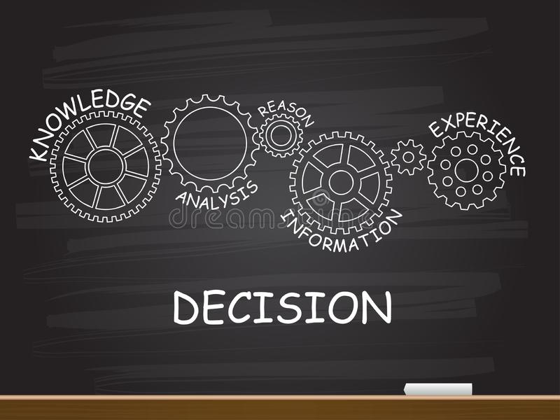 Decision with gear concept on chalkboard. Vector illustration. Decision with gear concept on dark chalkboard. Vector illustration vector illustration