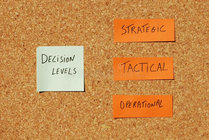 Download Decision Levels Royalty Free Stock Images - Image: 11692069