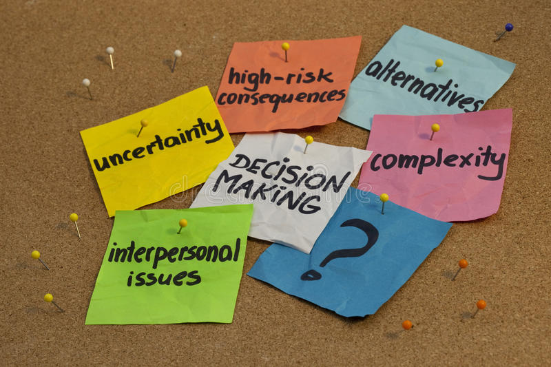 Decision making concept. Problems in decision making process - uncertainty, alternatives, risk consequences, complexity, personal issues; color notes and pins on stock images