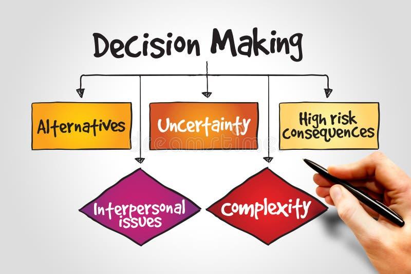 Decision making. Flow chart process, business concept stock illustration