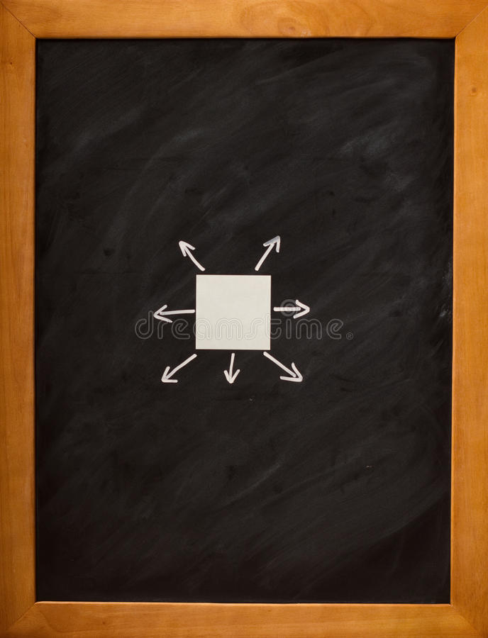 Decision outcomes. Blackboard showing choices with copyspace for your message stock image