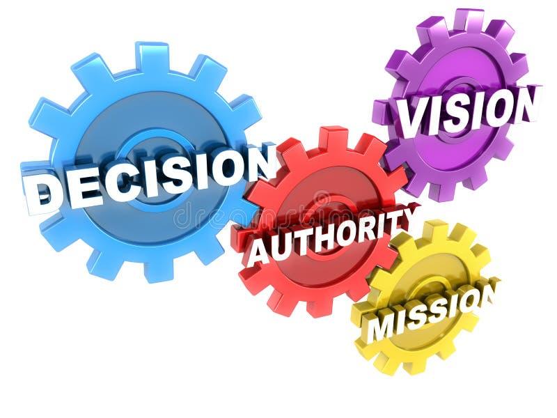 Decisione illustrazione vettoriale