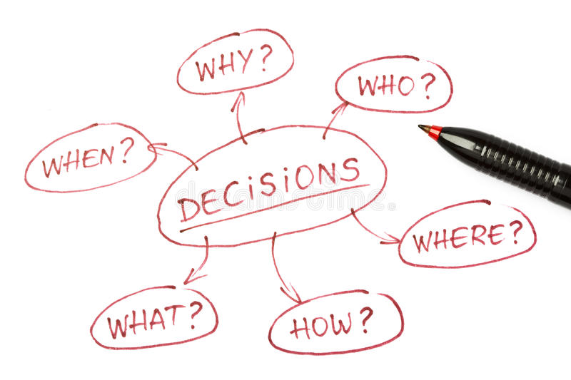 Decisions chart top view stock images