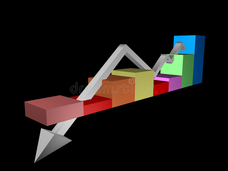 Declining Bar And Line Graph Royalty Free Stock Images