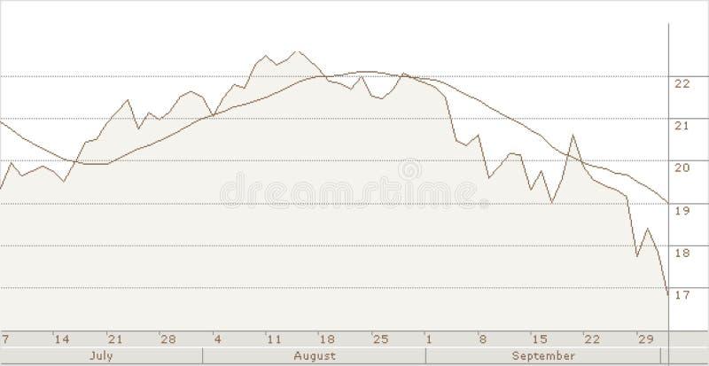 Download Declining stocks stock vector. Illustration of global - 6591175