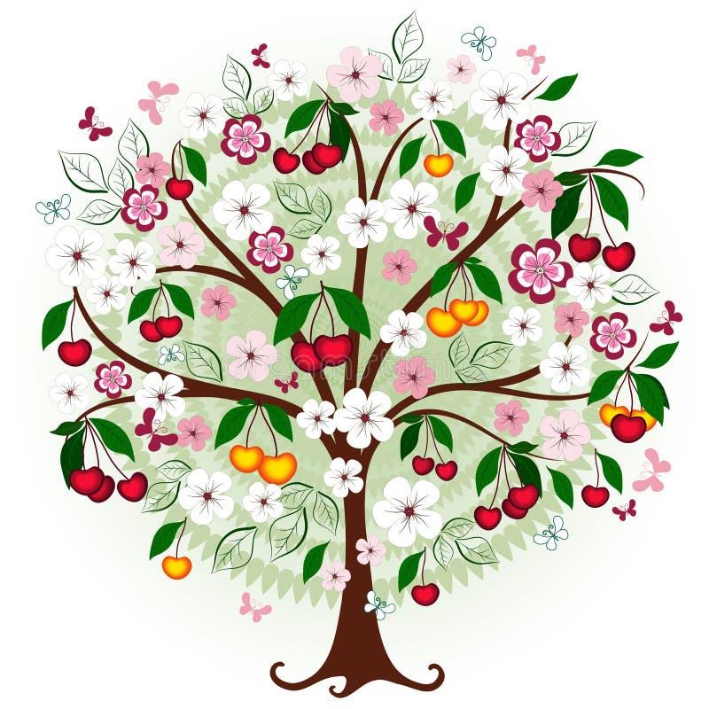 Free Decorative Cherry Tree Stock Photography - 18605672