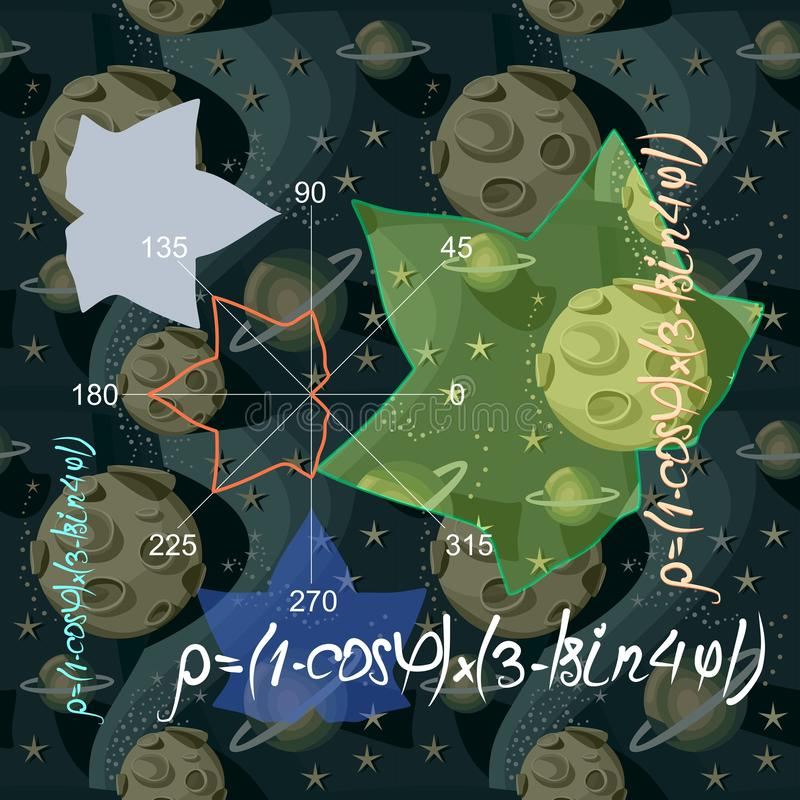 Decorative seamless pattern or beautiful square card with mathematics formulas, plots, geometric figures in shape of maple leaves. On space background with moon vector illustration