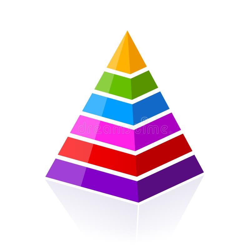 6 deel gelaagde piramide stock illustratie