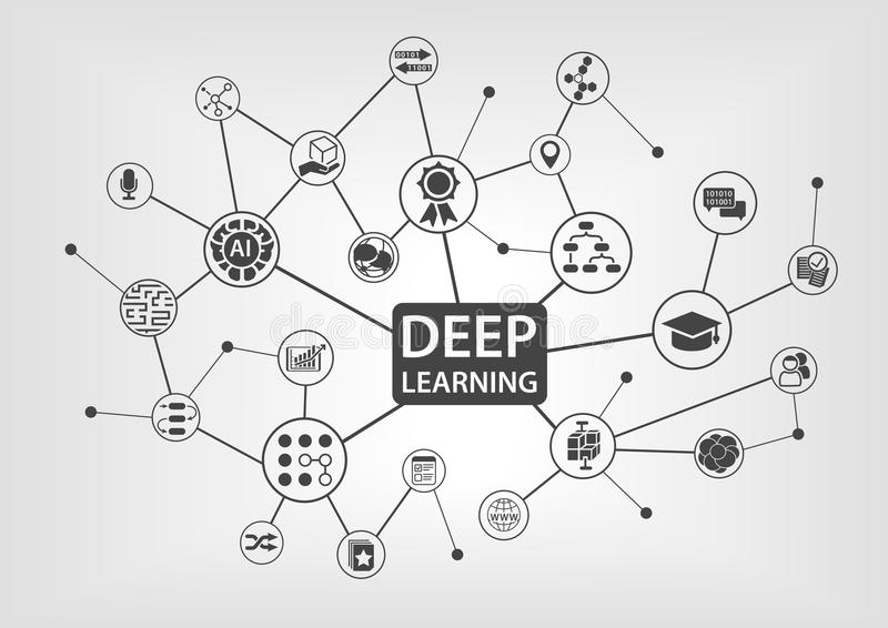 Deep learning concept with text and network of connected icons on white background as illustration.  vector illustration