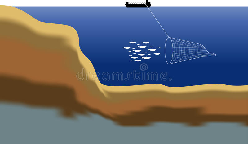Deep sea fishing stock illustration