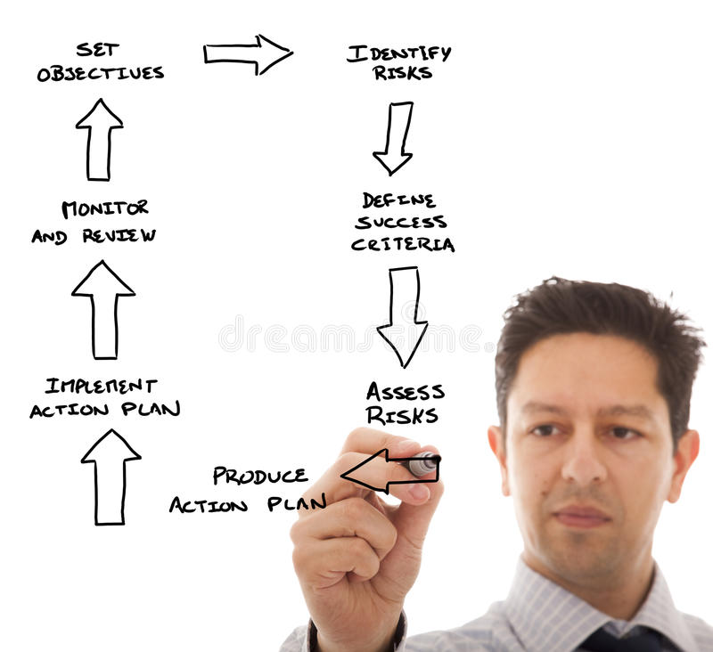 Define a business plan. Businessman writing on a whiteboard a business plan stock images