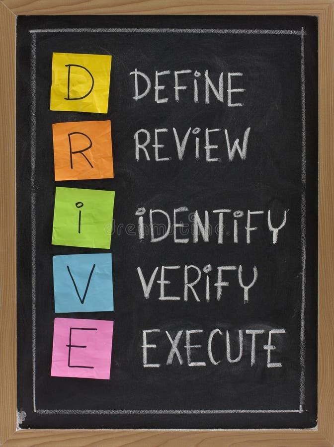 Define, Review, Identify, Verify, Execute